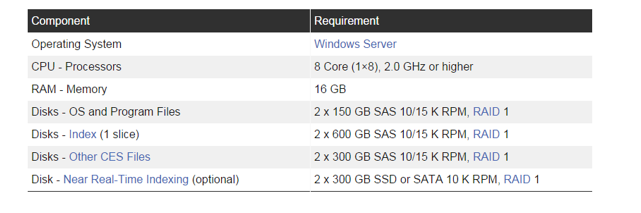 Server Index Size Example